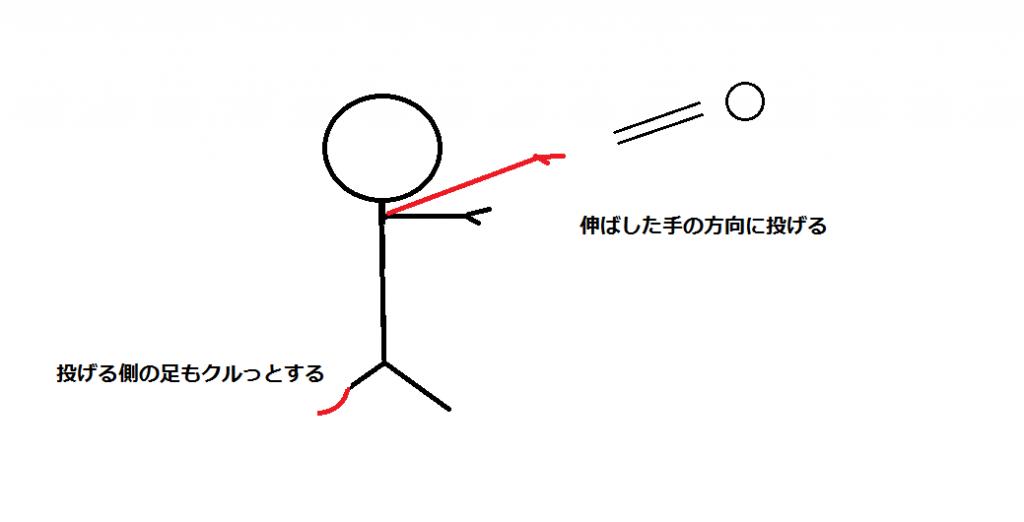 【投げ方】一番簡単なキャッチボールの教え方