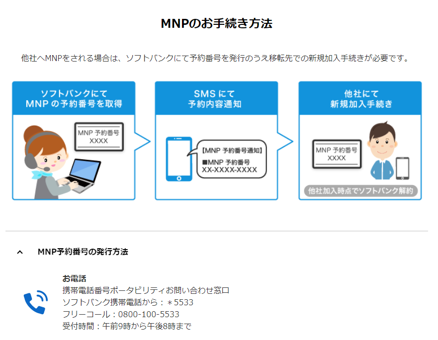 【体験談】なんと割引き月々3000円!ソフトバンクMNP引き止めが熱い!