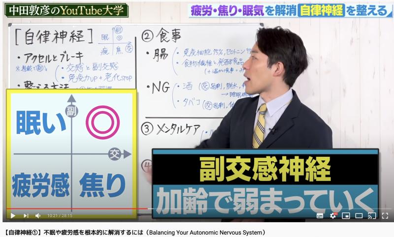 中田が自律神経を整える上で副交感神経が大切と説明している